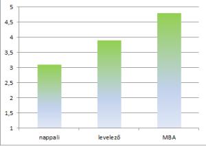 stat-2013-14-II-jegy