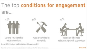employee-engagement_15939190235_1edc92204f_z