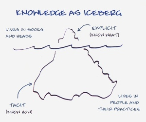 knowledge-iceberg-368207381_5181538f5e