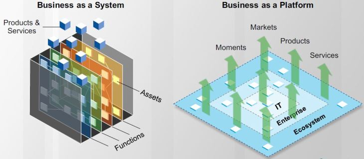 Gartner_Business_as_a_Platform
