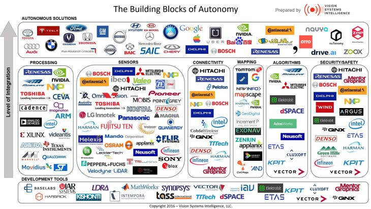 autonomous-drive_vision_systems_intelligence_infographic